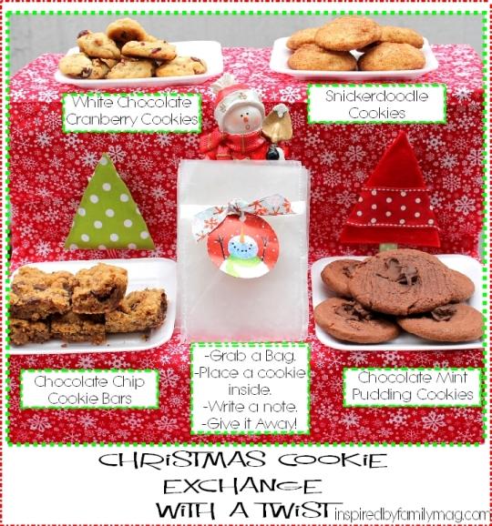 christmas cookie exchange ideas