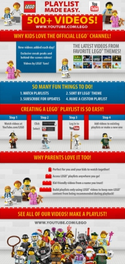 LEGO YT - infographic