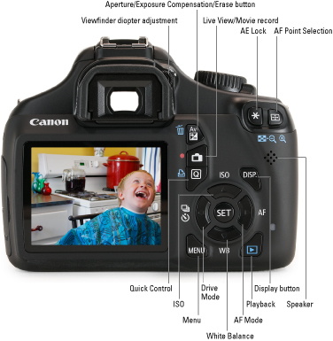 canon camera diagram